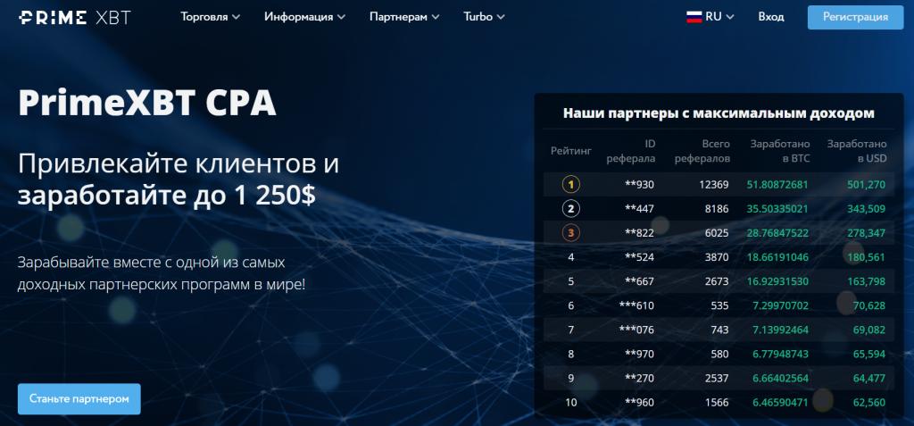 Обзор крипто партнерки PrimeXBT
